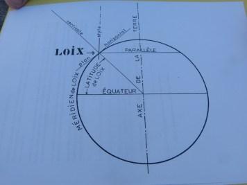 Loix - Latitude église