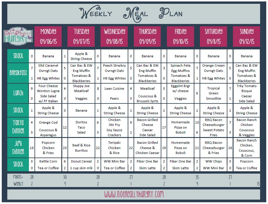 Weekly Meal Plan ~ 04/06/15
