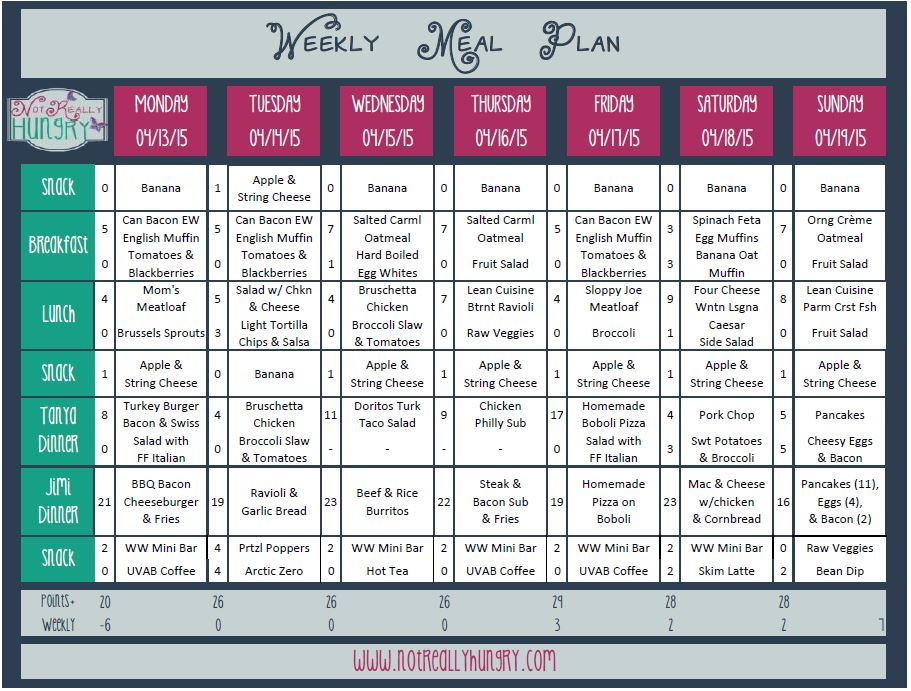 Weekly Meal Plan 041315