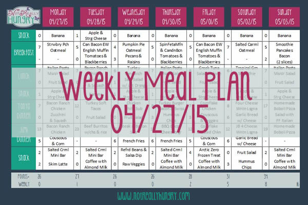 Weekly Meal Plan - 04/27/15