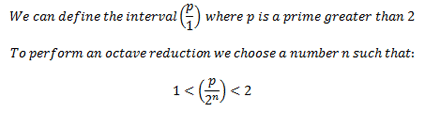 Math and Music - Equations and Ratios: Figure 1