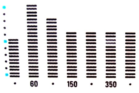 "Decoding Graphic Equalizers: Get Past ""Scooping"" Your Tone"
