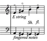 Lower Position Harmonics - figure 5