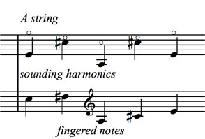 Bass Harmonics: Middle of the String Harmonics figure 4