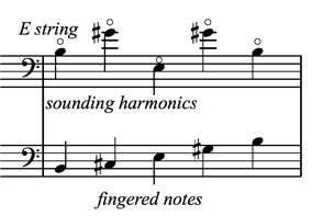 Bass Harmonics: Middle of the String Harmonics figure 5