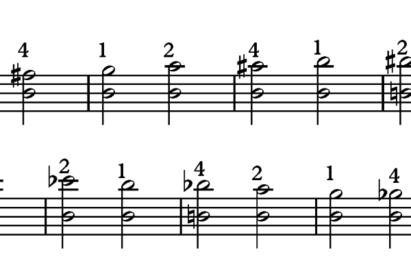 Introduction to Chromatic Scales