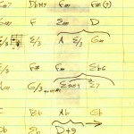 How To Approach Composing: A Discussion for Bass Players