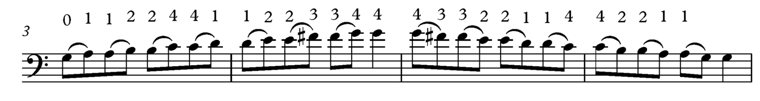 Finger Substitutions - Ex. 4