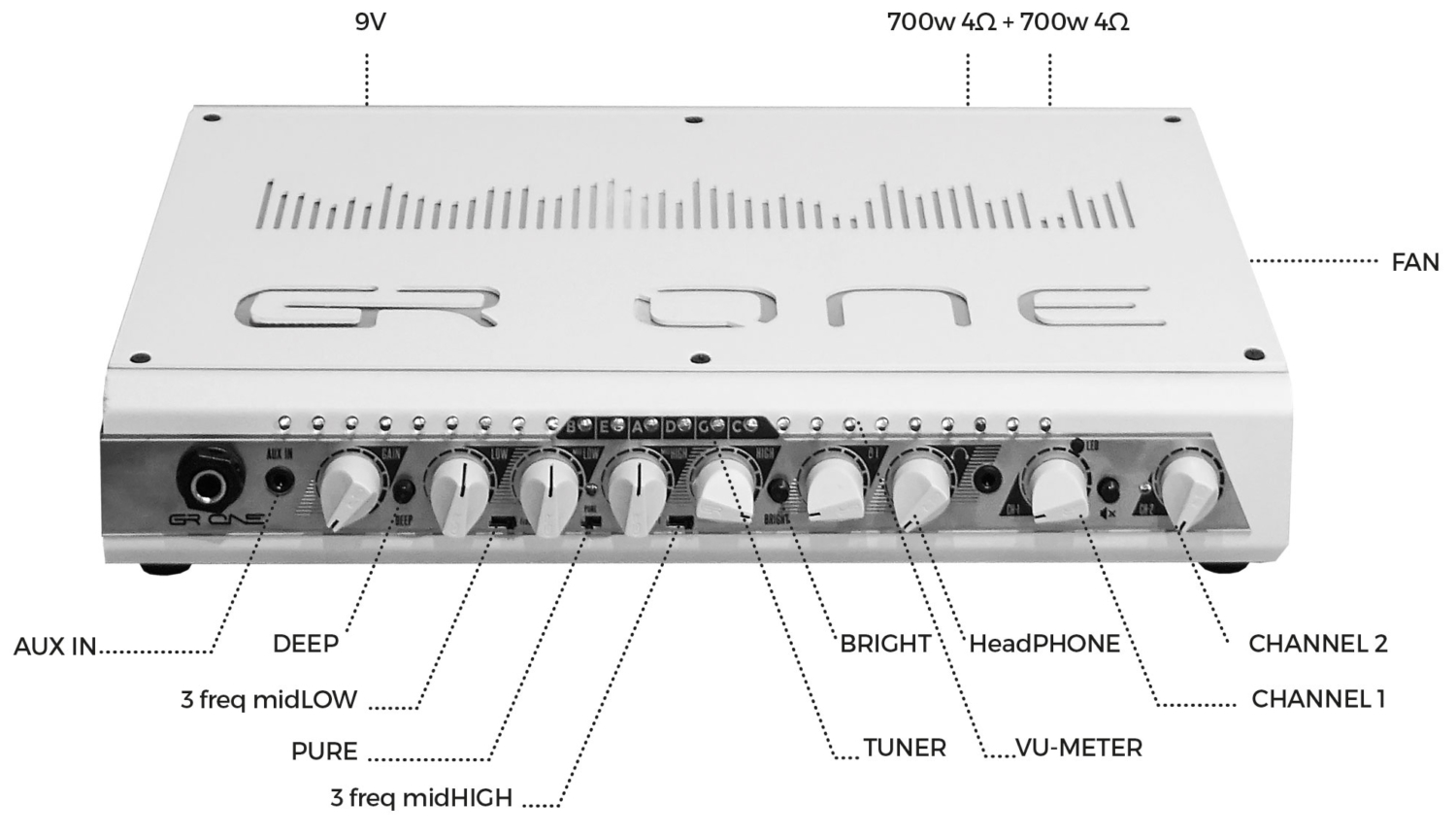 GRBass ONE Bass Amp Functions