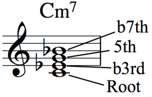 Developing Simultaneous Chordal and Bass Line Accompaniment - Fig 1e