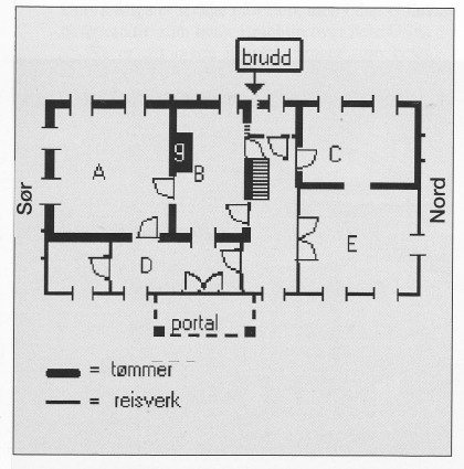 Prinsippskisse son viser hvordan huset er bygget. De innbyrdes forhold er ikke utmålt på denne skissen. Tegning: Forfatteren.
