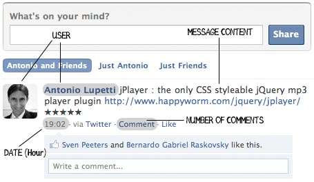 Post-to-wall1 in 20 Excellent Facebook Scripts and Resources