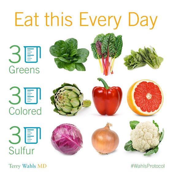 veggies wahls protocol