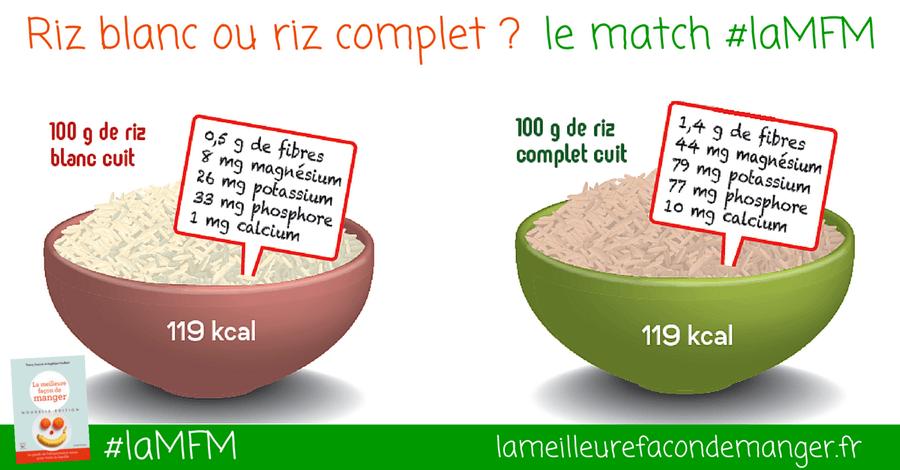 Différence entre riz blanc et riz complet