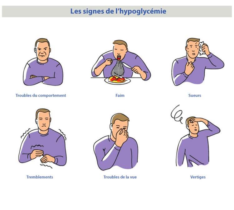Les signes d'une hypoglycémie