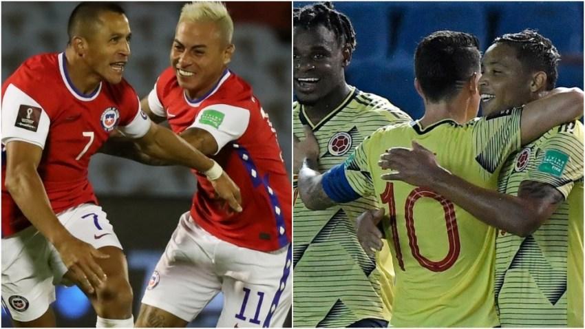 Prediksi Bola Chili VS Kolombia - Nova88 Sports