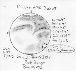 2016-06-15-rdb-bb74de355ba97f6b71bc10d4aeeeb9bcf023757b