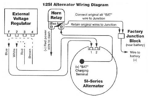 12sialt?resize=480%2C320 1972 chevy c10 alternator wiring diagram wiring diagram 72 chevy alternator wiring diagram at n-0.co