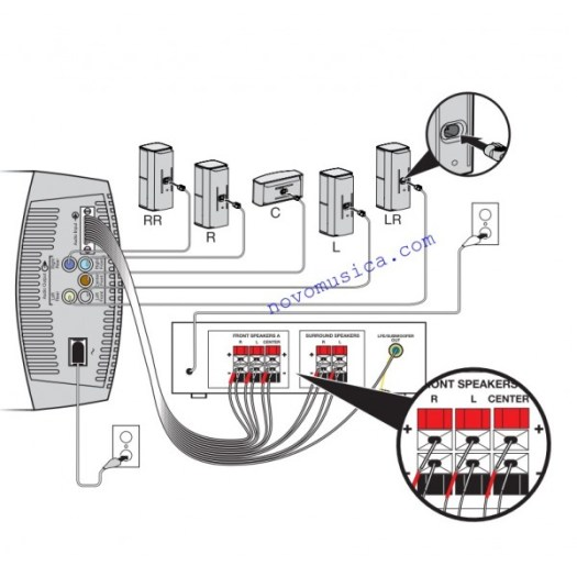 Bose Acoustimass 10 Wiring Diagram – Periodic & Diagrams