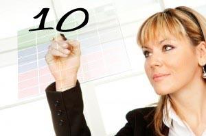 10 Dicas para comrpar uma franquia
