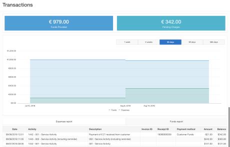 sCRM - Client Portal - Transactions