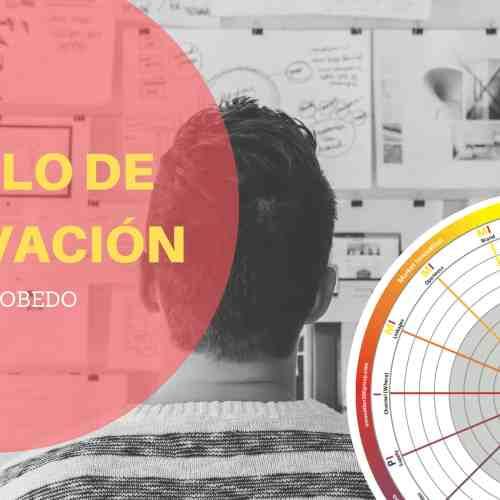 Círculo de Innovación Mariano Escobedo - CIRCULODEINNOVACION