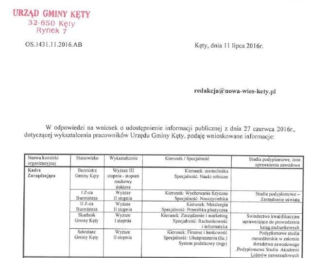 wyksztalcenie_kety_urzad01