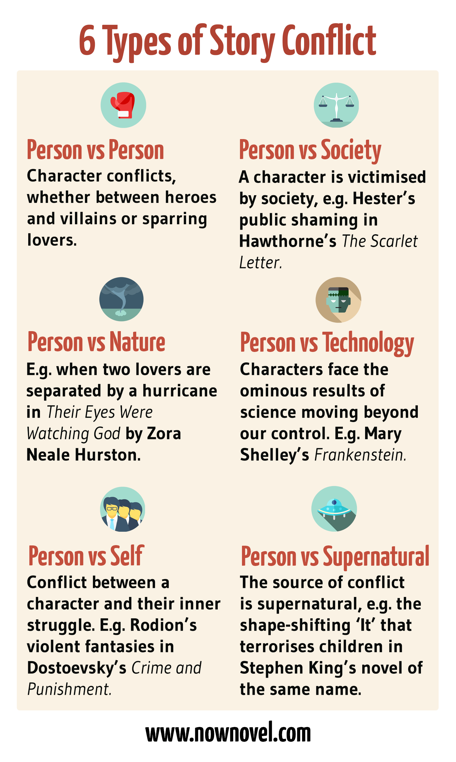 6 Story Conflicts Possible In Your Book