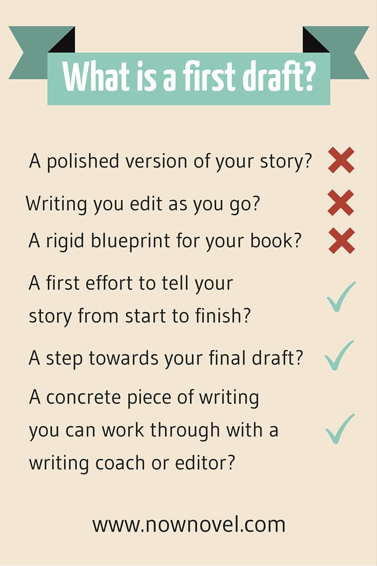 Steps To Writing A Book What Is A First Draft