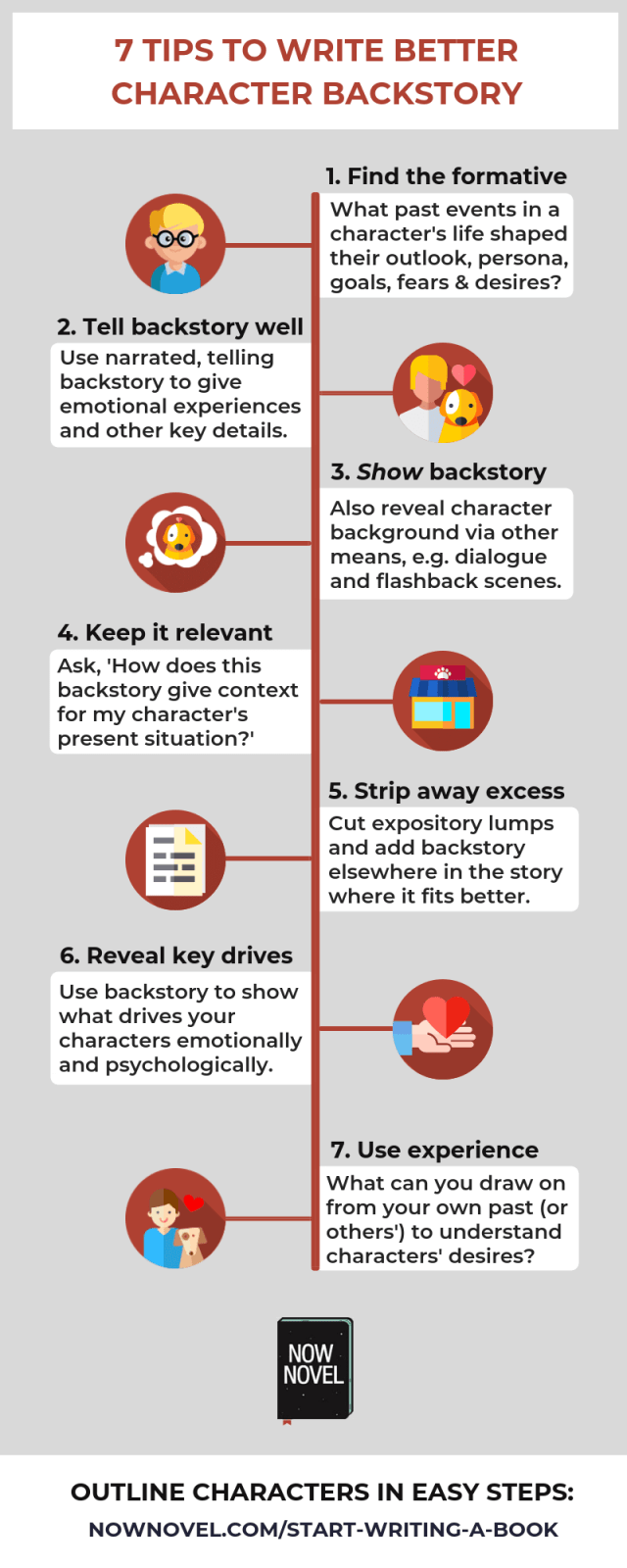 Character Background: 30 Tips to Write Better Backstory  Now Novel