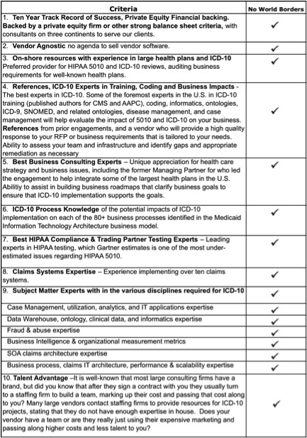 image of icd-10 vendor assessment criteria