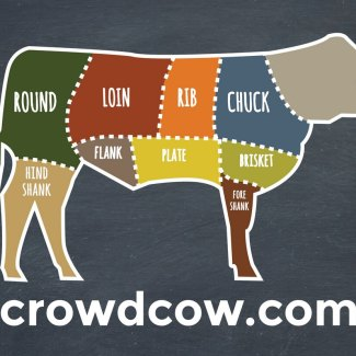 Crowd Cow: A Fantastic Farm to Fork Foodie Gift