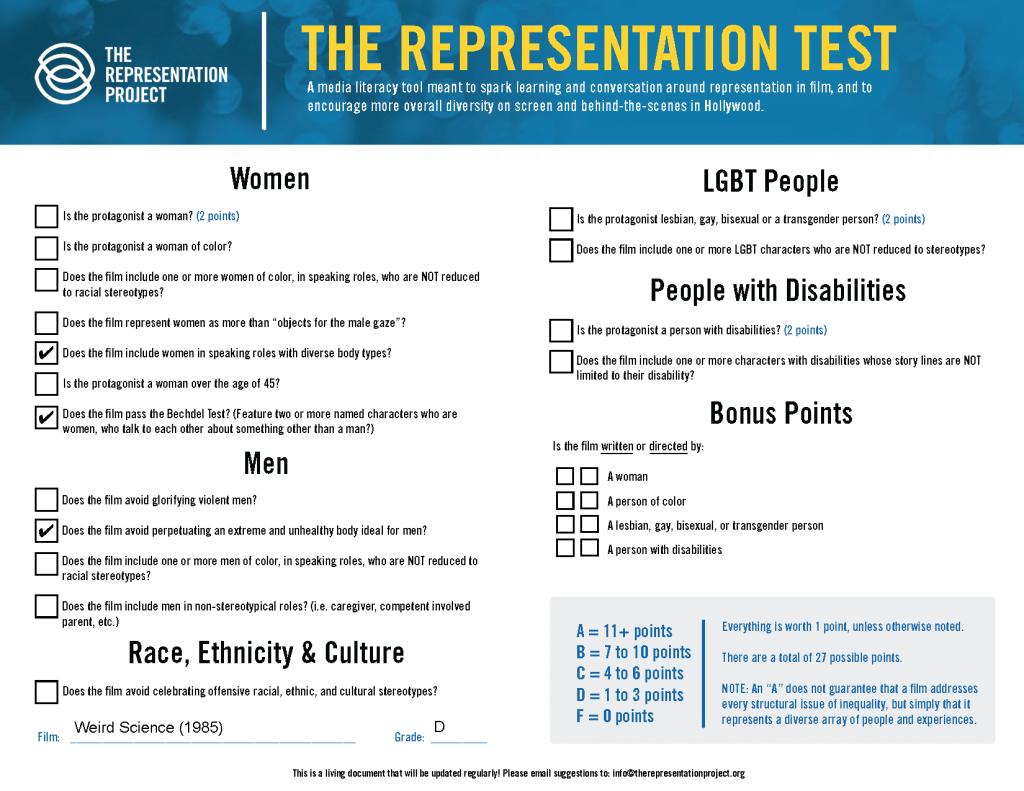 Weird Science Representation Test