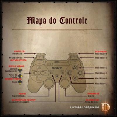 Diablo 3 PS3 Ovladanie