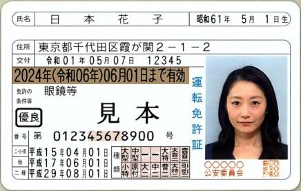 免許証の見本写真