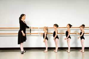 Ballet Classes Dublin | Ballet Classes for children | Ballet Classes for kids