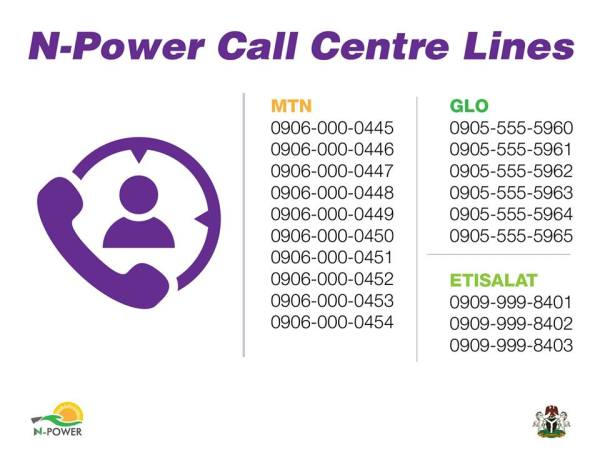 npower phone number, npower customer care number
