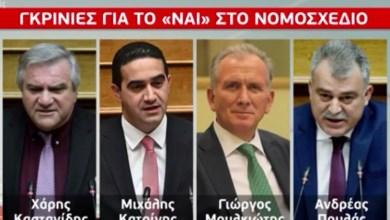 Photo of Πυρά Καστανίδη για το νομοσχέδιο Χρυσοχοίδη – Διχασμός στο ΚΙΝΑΛ