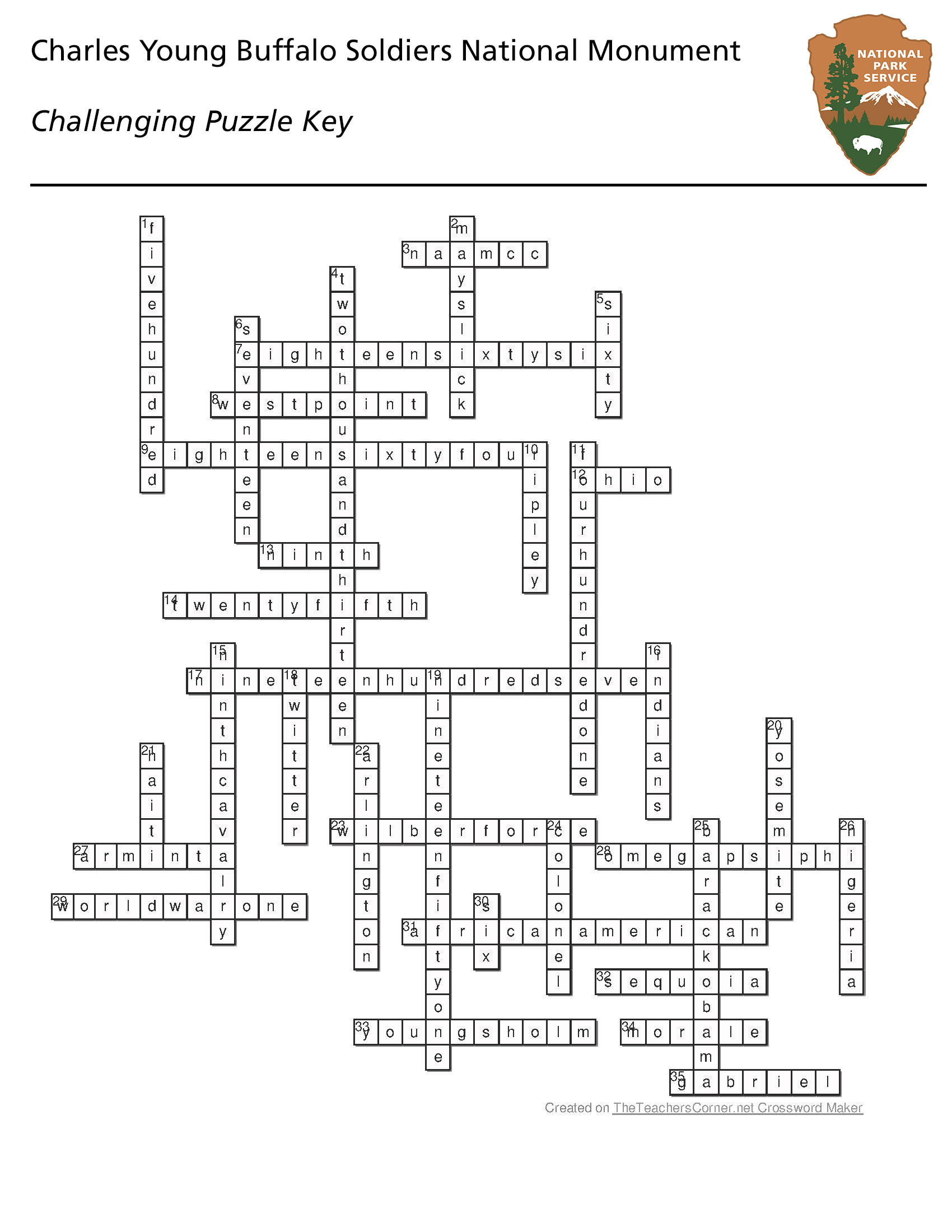 Crossword Puzzle Answer Keys