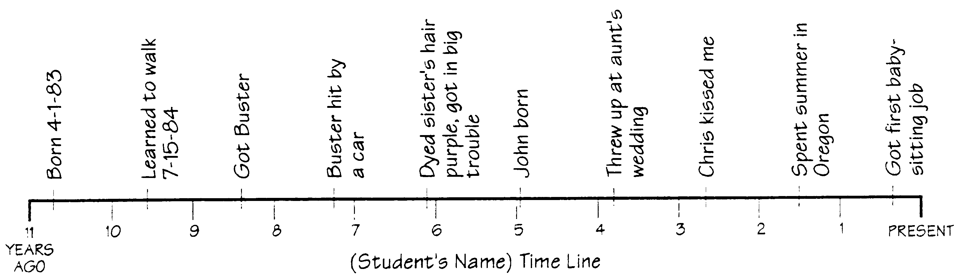 Deep Time And You Teacher S Guide