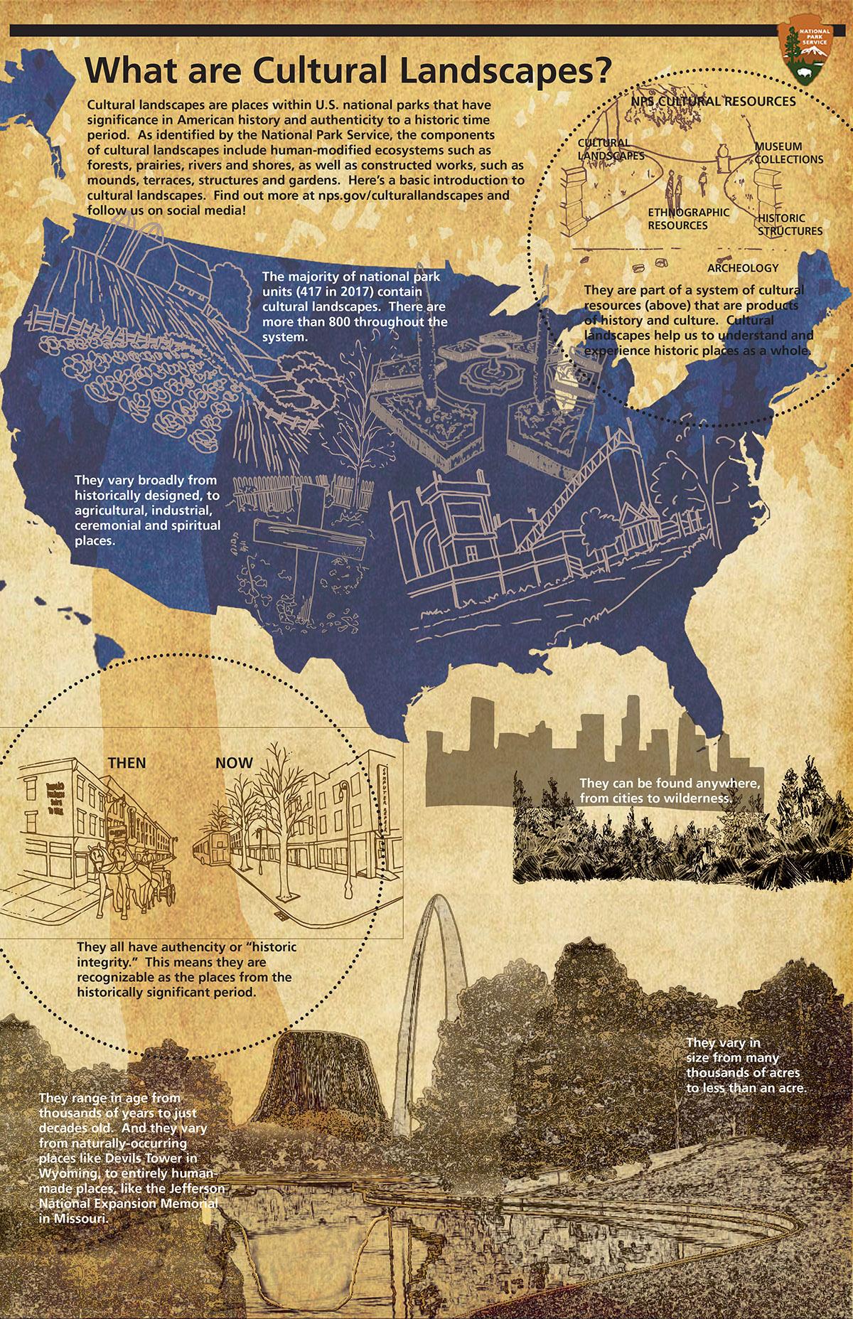 Cultural Landscapes 101 U S National Park Service