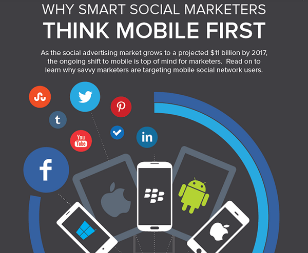 why smart marketers think mobile first infographic