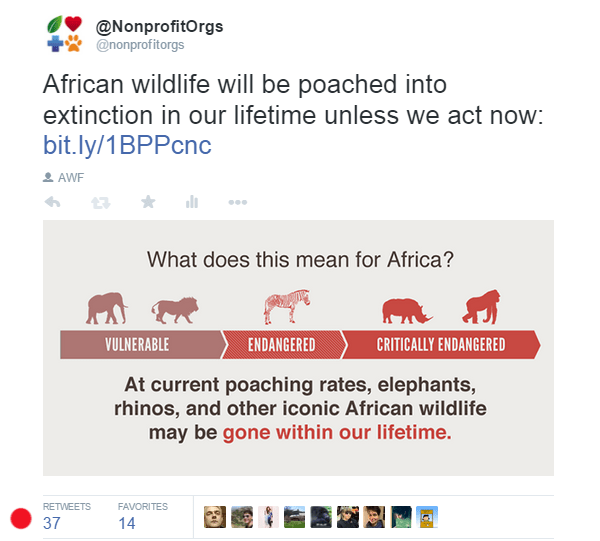 tweet of infographic