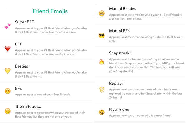 Friend Emojis what they mean for nonprofits