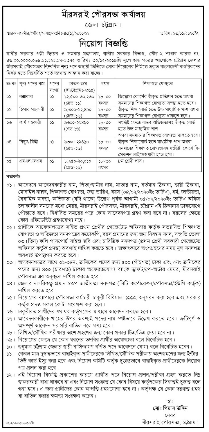 Municipality Office Job Circular 2020