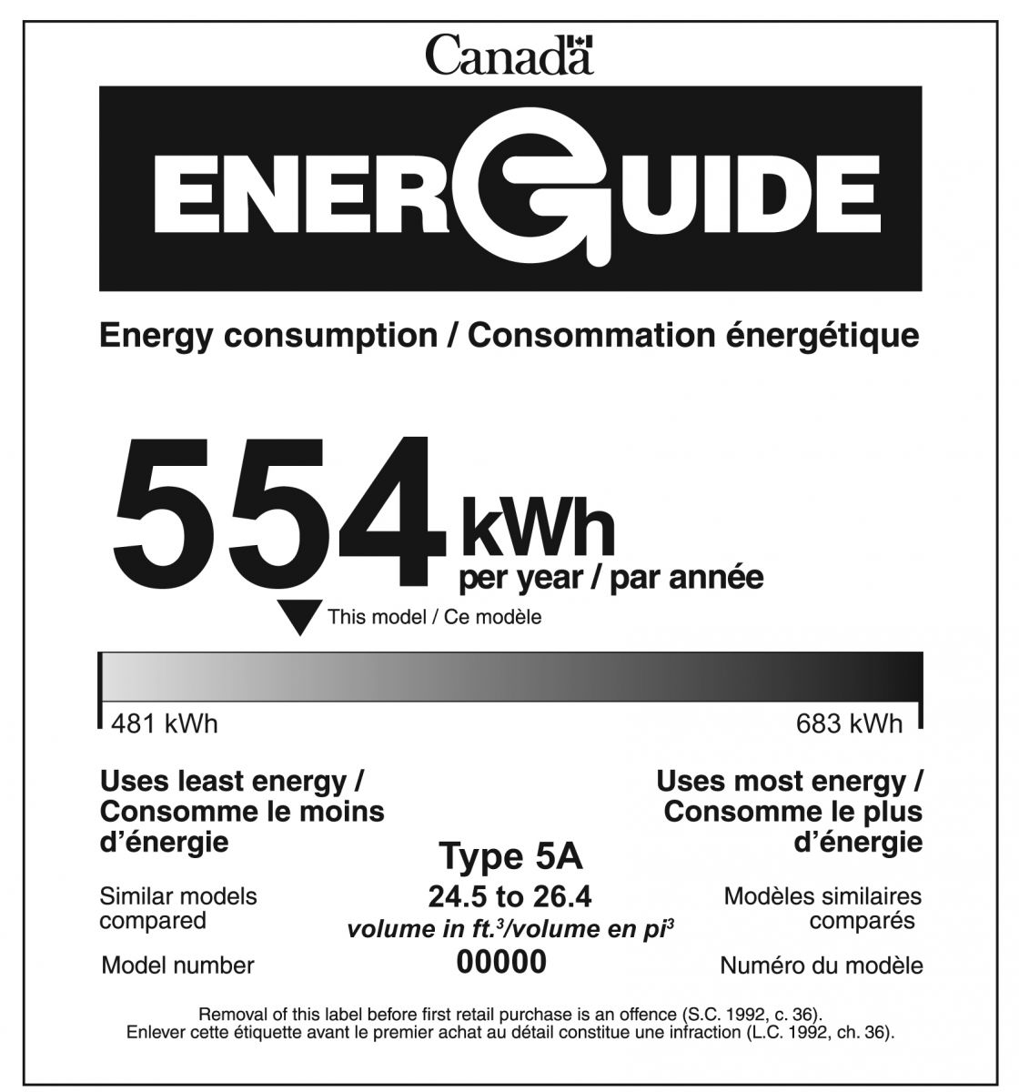 The Energuide Label
