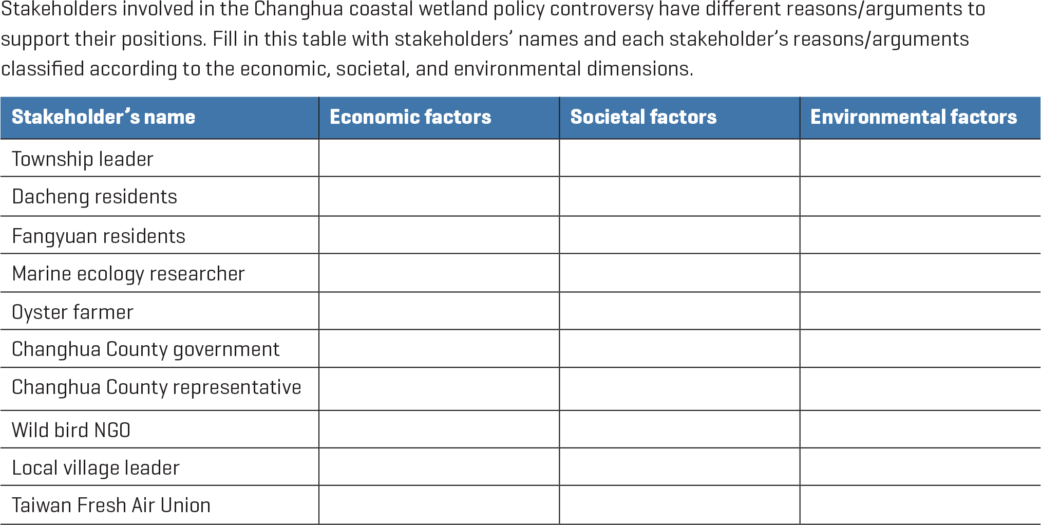 Mapping Stakeholders