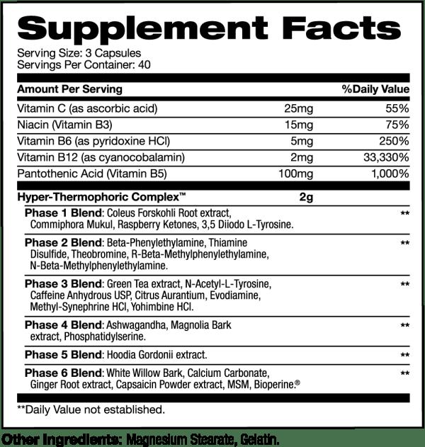 Hypercor supplement facts