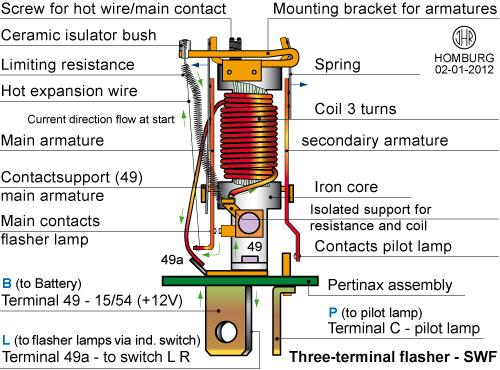 technische website nsu motor  hans homburg  hotwire