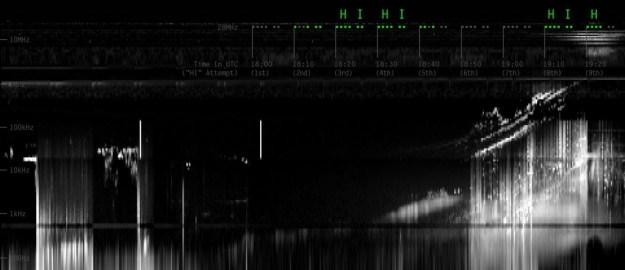Hi Juno Spectrogram